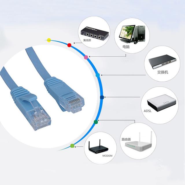 扁平网络线